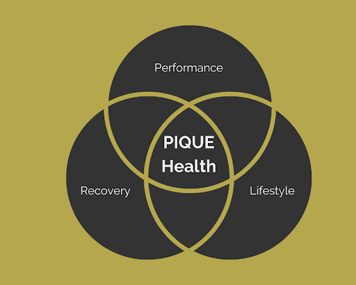 Your experience will be influenced by our three main pillars: Performance, Lifestyle, Recovery